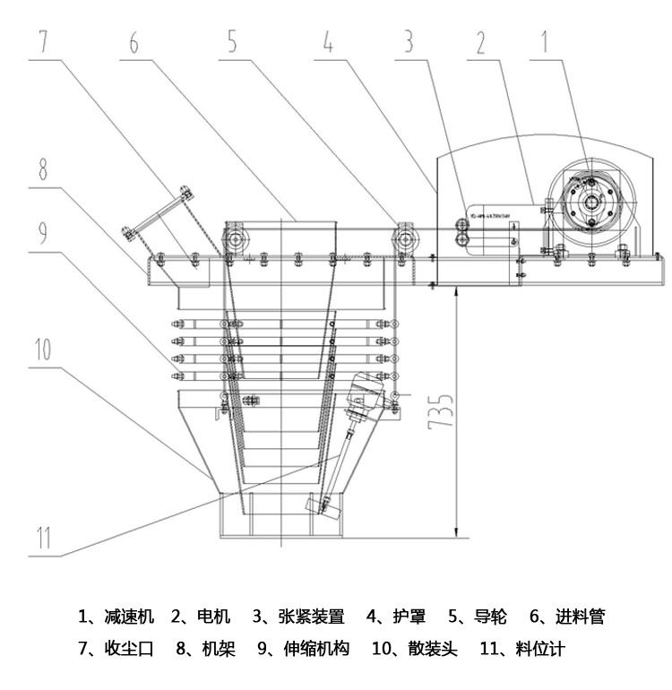 散装机结构图