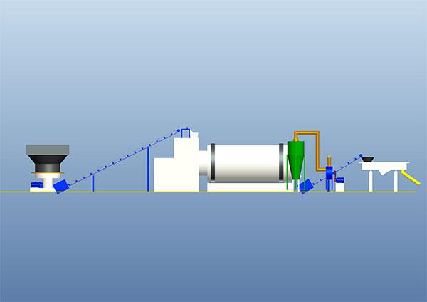时产20吨沙zihong干机